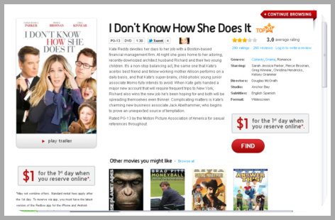 I Don't Know How She Does It Review