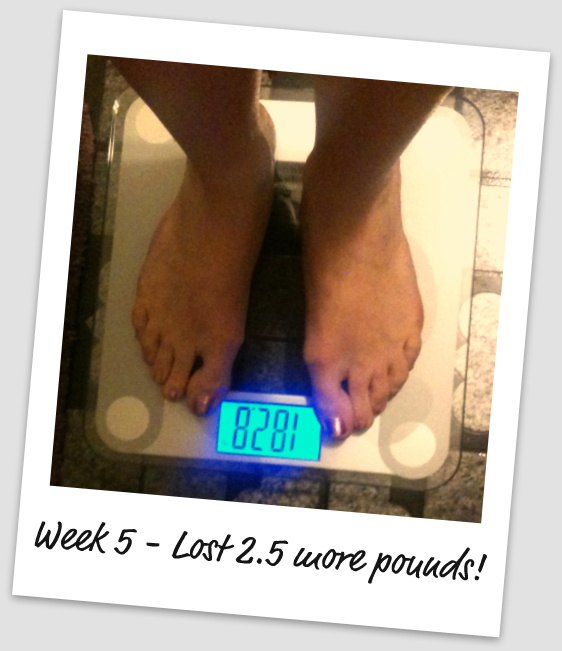 Weight Loss results after 5 weeks with Nutrisystem