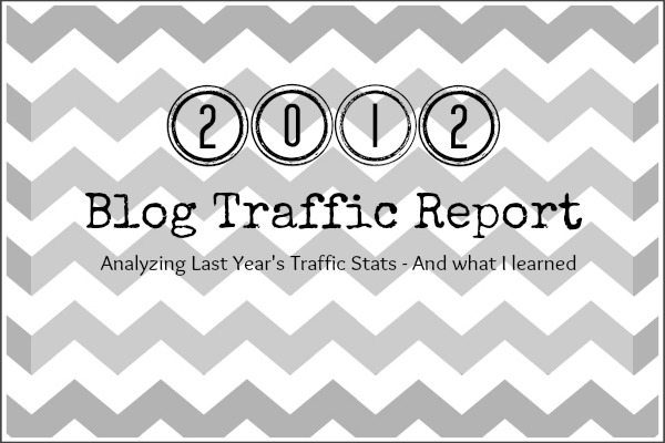 2012 Blog Traffic Report: Analyzing Stats & What I Learned