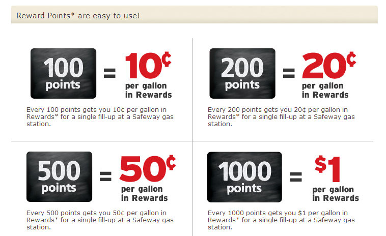 Safeway fuel rewards add up fast!